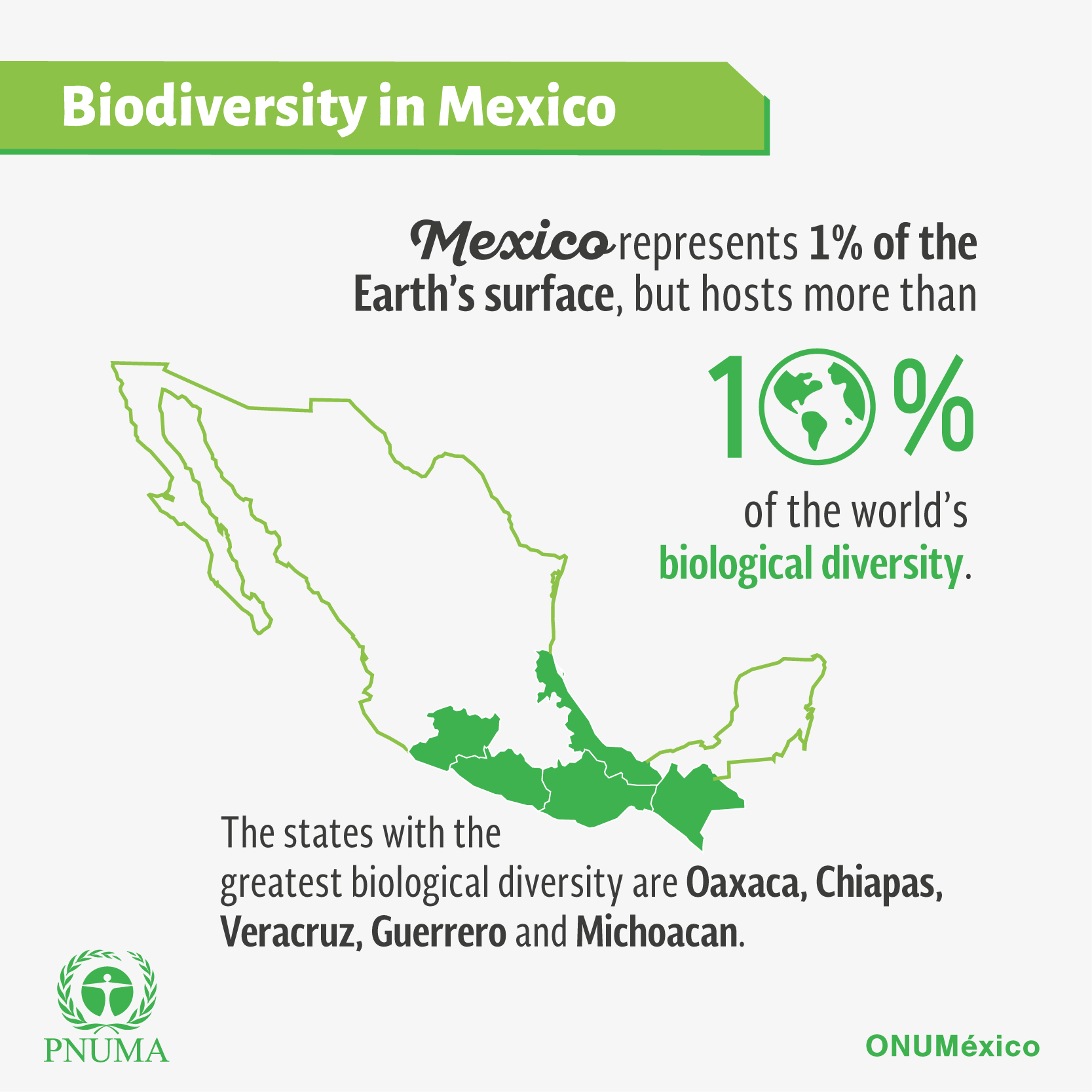 biodiversity of teeb the mexican population directly or indirectly depends on nature through agriculture fisheries and or tourism among others
